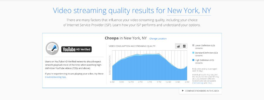 Screenshot of YouTube video streaming quality tool