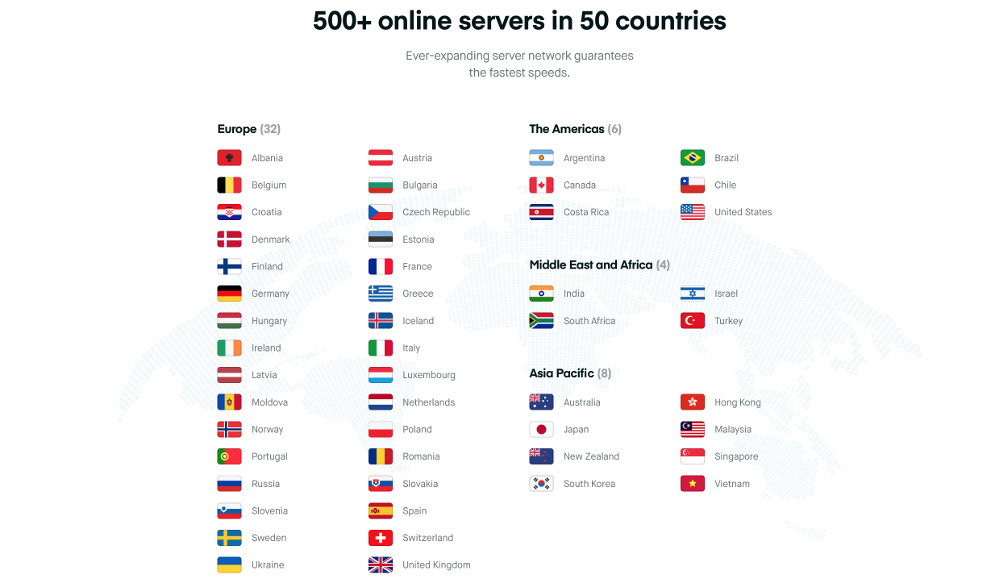 List of countries with Surfshark servers
