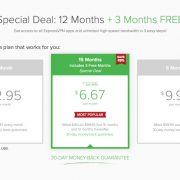 ExpressVPN's Discount Coupon Code