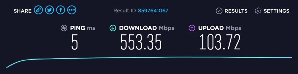 Baseline speed test results with no VPN connection
