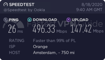 VyprVPN Netherlands baseline speed test results