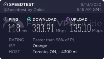 ibVPN Canada baseline speed test results