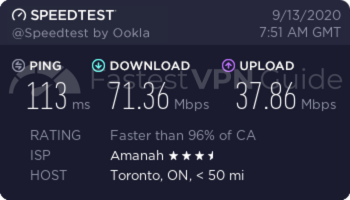 ibVPN Canada VPN server speed test results