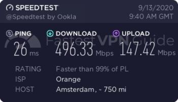 ibVPN Netherlands baseline speed test results