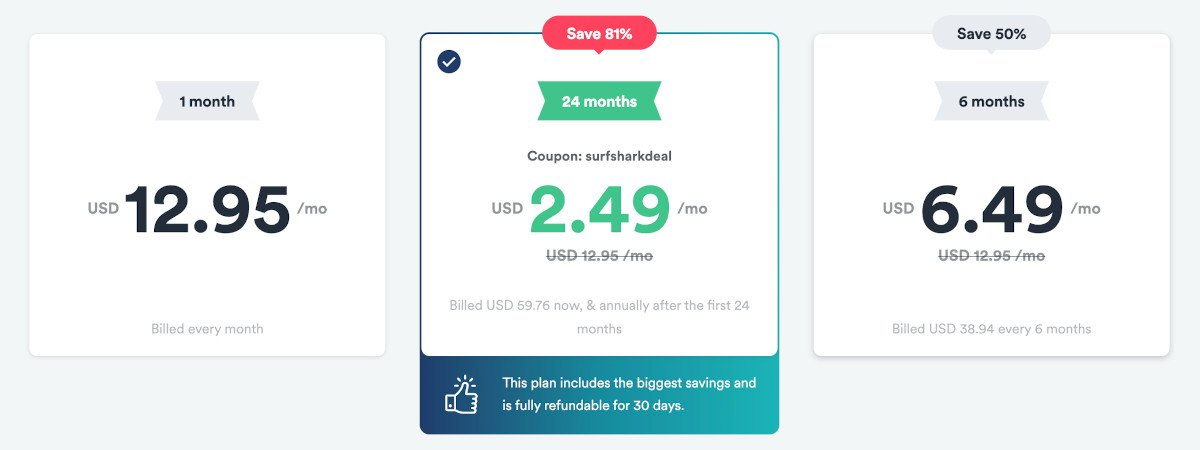 A review of Surfshark's price plans