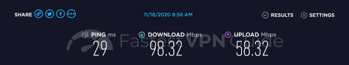 Speed test results for ExpressVPN's