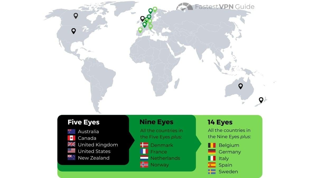 Five Eyes, Nine Eyes and 14 Eyes Alliances Map