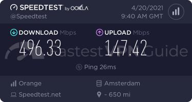 ProtonVPN Netherlands speed test baseline