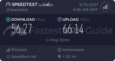 IPVanish Netherlands VPN server speed test results